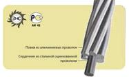 Алюминиевый неизолированный провод АС 300